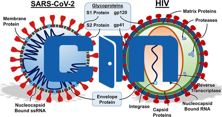 Post-COVID-19 Vaccination Breakthrough Infections: Early HIV Seroconversion!